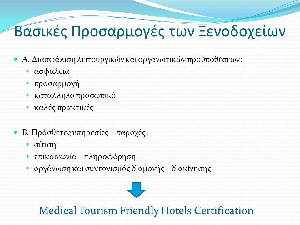 Βασικές Προσαρμογές των Ξενοδοχείων Α.