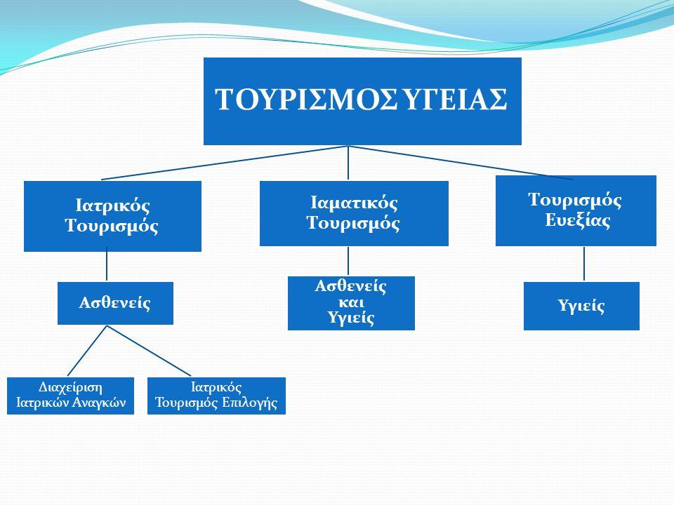 Ζητήματα Ηθικής και Δεοντολογίας 1.Διεθνείς και Εθνικοί Θεσμοί 2.Διεθνείς Πρακτικές 3.Ενημέρωση – Επικοινωνία 4.Συναίνεση 5.Διαχείριση Πληροφοριών 6.Ασφάλεια – Τεκμηριωμένες Πρακτικές 7.Ιατρική Αμέλεια – Ιατρογενής Νοσηρότητα – Αστική Ευθύνη 8.Νομική Εκπροσώπηση 9.Πολιτισμική και Θρησκευτική ενσυναίσθηση 10.Χρεώσεις – Αποζημιώσεις 11.Διαχείριση Απαιτήσεων (claims) 12.Περιβαλλοντική Ασφάλεια ΚΩΔΙΚΑΣ ΗΘΙΚΗΣ ΚΑΙ ΔΕΟΝΤΟΛΟΓΙΑΣ -30 άρθρα -