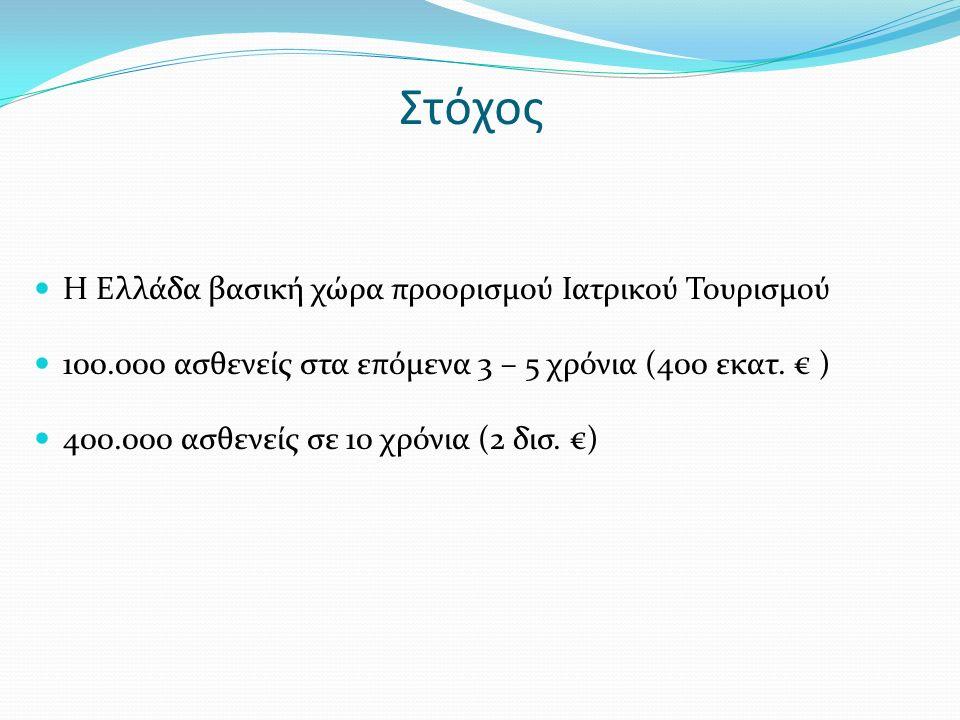 Στόχος Η Ελλάδα βασική χώρα προορισμού Ιατρικού Τουρισμού 100.000 ασθενείς στα επόμενα 3 – 5 χρόνια (400 εκατ.