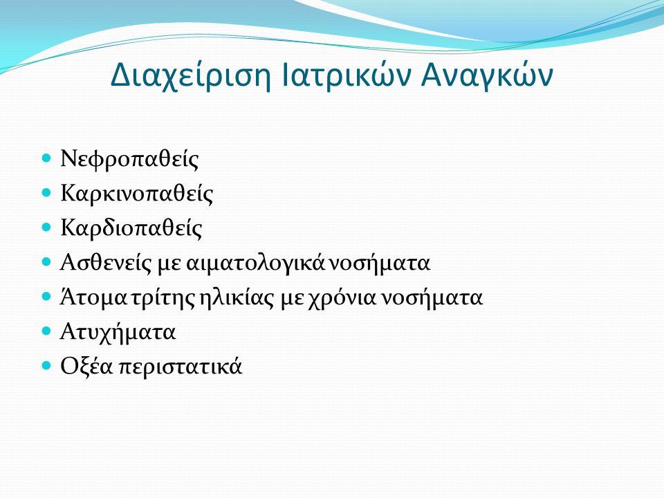 Βασικά Κριτήρια Ποιότητας και Πιστοποίησης Συστήματα διαχείρισης ασθενή (διοικητικά, ιατρικά, νοσηλευτικά) Διαχείριση υποδομών Διαχείριση, εκπαίδευση και αξιολόγηση ανθρώπινου δυναμικού Κλινική αποτελεσματικότητα Υποστηρικτικές υπηρεσίες Φυσική και τεχνική ασφάλεια Υγιεινή και διαχείριση λοιμώξεων Πρότυπα ηθικής και δεοντολογίας Συστήματα διαχείρισης καταγγελιών και απαιτήσεων Μέριμνα για τη δημόσια υγεία