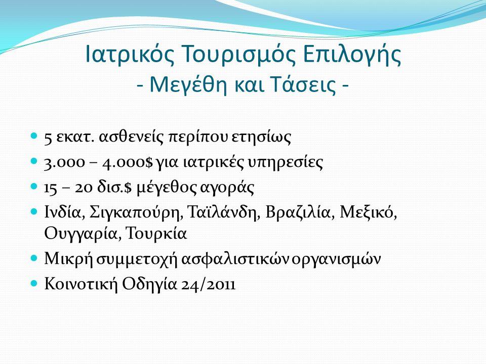Σύνοψη Στρατηγικής για την Ελλάδα Θεσμικό πλαίσιο Πιστοποίηση Ολοκληρωμένα πακέτα Εξειδίκευση Τοπικά δίκτυα Προβολή