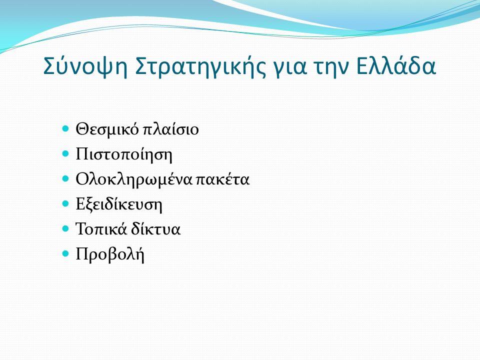 Στρατηγική Προώθησης και Προβολής Χώρες στόχος:  μεγάλες λίστες αναμονής  θρησκευτική ιδιαιτερότητα  με μετακινούμενους ασθενείς  αεροπορική σύνδεση (< 2 πτήσεις)  τουριστικό ενδιαφέρον για Ελλάδα (ΕΕ, Ρωσία, Ν.Α.