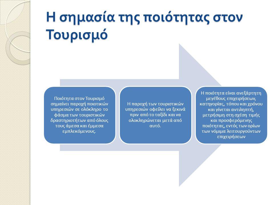Η σημασία της ποιότητας στον Τουρισμό Ποιότητα στον Τουρισμό σημαίνει π αροχή π οιοτικών υ π ηρεσιών σε ολόκληρο το φάσμα των τουριστικών δραστηριοτήτων α π ό όλους τους άμεσα και έμμεσα εμ π λεκόμενους.