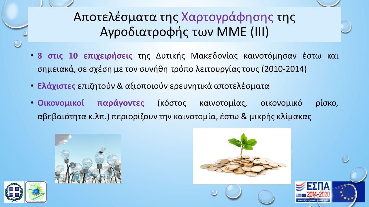 Αποτελέσματα της Χαρτογράφησης της Αγροδιατροφής των ΜΜΕ (ΙΙΙ) 8 στις 10 επιχειρήσεις της Δυτικής Μακεδονίας καινοτόμησαν έστω και σημειακά, σε σχέση με τον συνήθη τρόπο λειτουργίας τους (2010-2014) Ελάχιστες επιζητούν & αξιοποιούν ερευνητικά αποτελέσματα Οικονομικοί παράγοντες (κόστος καινοτομίας, οικονομικό ρίσκο, αβεβαιότητα κ.λπ.) περιορίζουν την καινοτομία, έστω & μικρής κλίμακας