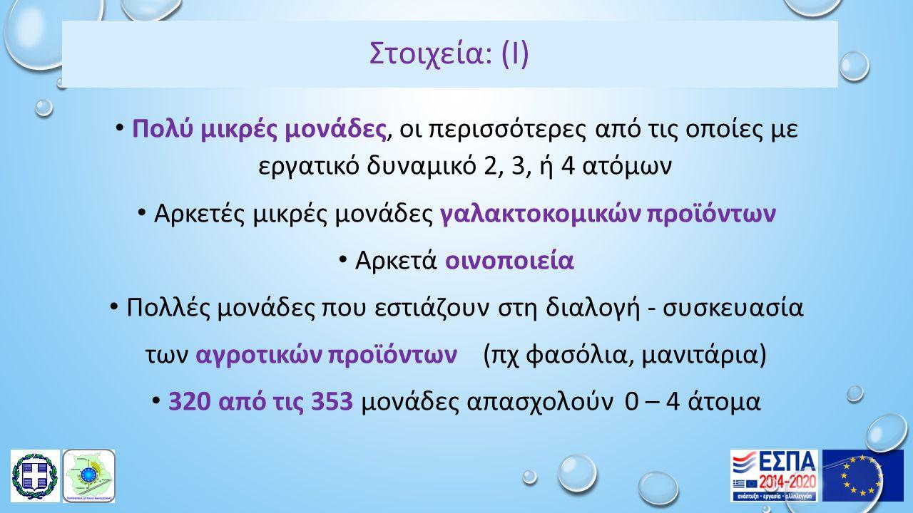 Στοιχεία: (Ι) Πολύ μικρές μονάδες, οι περισσότερες από τις οποίες με εργατικό δυναμικό 2, 3, ή 4 ατόμων Αρκετές μικρές μονάδες γαλακτοκομικών προϊόντων Αρκετά οινοποιεία Πολλές μονάδες που εστιάζουν στη διαλογή - συσκευασία των αγροτικών προϊόντων (πχ φασόλια, μανιτάρια) 320 από τις 353 μονάδες απασχολούν 0 – 4 άτομα