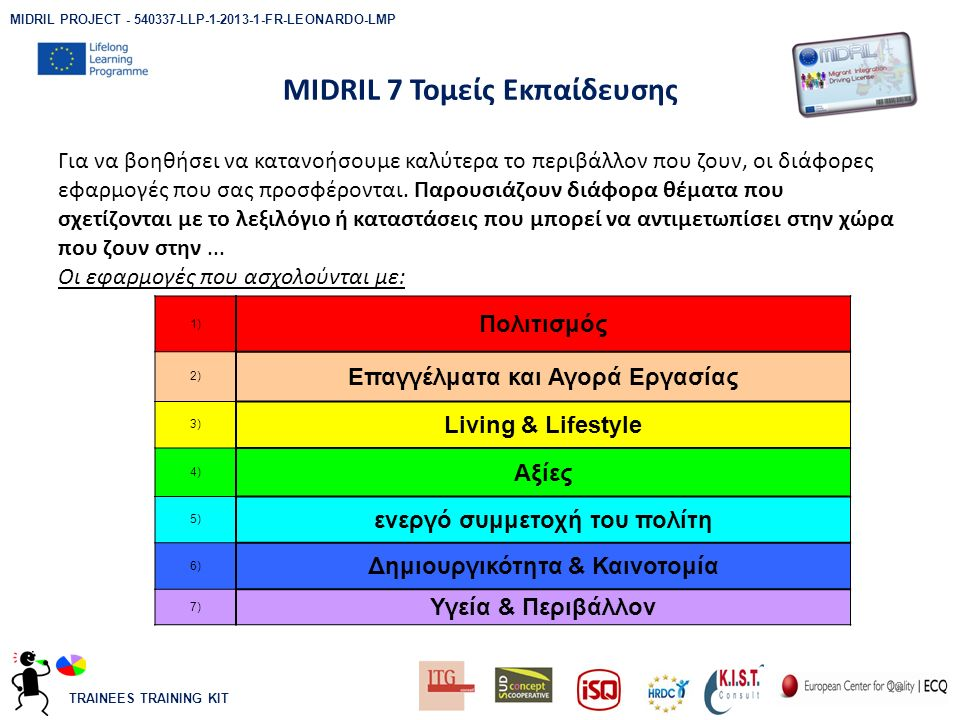 TRAINEES TRAINING KIT MIDRIL 7 Τομείς Εκπαίδευσης 18 Για να βοηθήσει να κατανοήσουμε καλύτερα το περιβάλλον που ζουν, οι διάφορες εφαρμογές που σας προσφέρονται.
