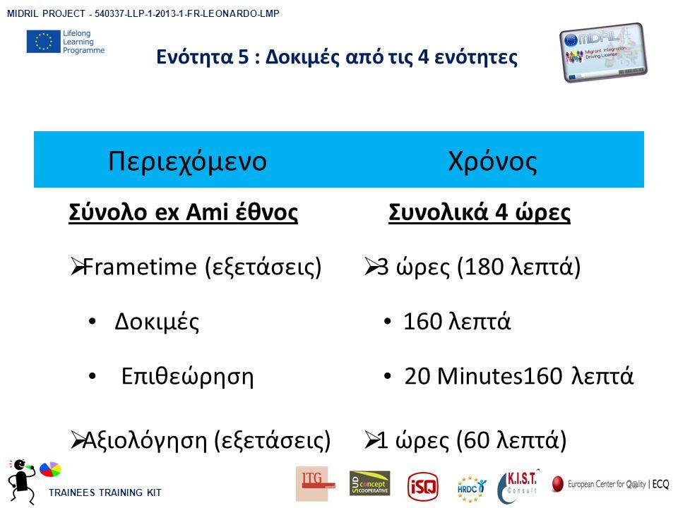 TRAINEES TRAINING KIT Ενότητα 5 : Δοκιμές από τις 4 ενότητες 28 MIDRIL PROJECT - 540337-LLP-1-2013-1-FR-LEONARDO-LMP ΠεριεχόμενοΧρόνος Σύνολο ex Ami έθνος Συνολικά 4 ώρες  Frametime (εξετάσεις)  3 ώρες (180 λεπτά) Δοκιμές 160 λεπτά Επιθεώρηση 20 Minutes160 λεπτά  Αξιολόγηση (εξετάσεις)  1 ώρες (60 λεπτά)