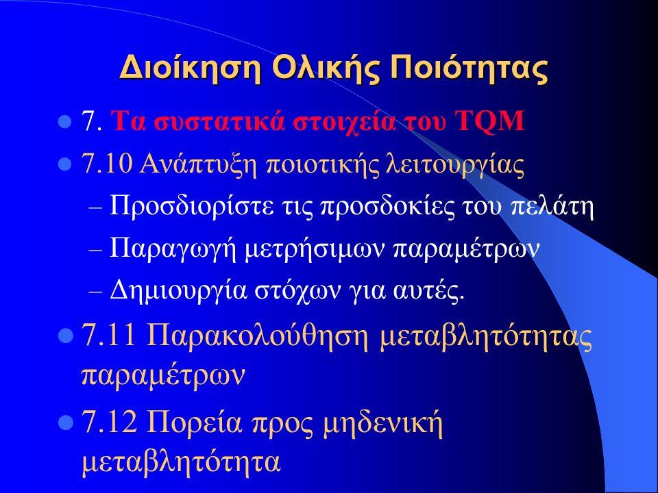 Διοίκηση Ολικής Ποιότητας 7. Τα συστατικά στοιχεία του TQM 7.10 Ανάπτυξη ποιοτικής λειτουργίας – Προσδιορίστε τις προσδοκίες του πελάτη – Παραγωγή μετ