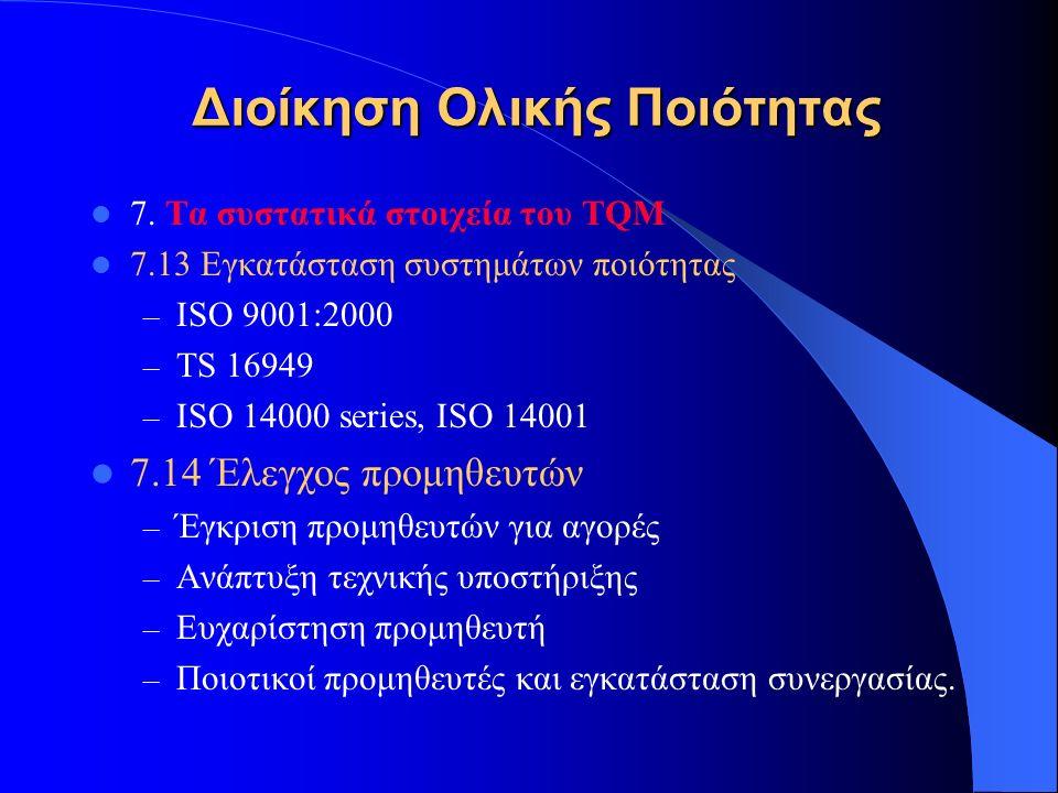 Διοίκηση Ολικής Ποιότητας 7. Τα συστατικά στοιχεία του TQM 7.13 Εγκατάσταση συστημάτων ποιότητας – ISO 9001:2000 – TS 16949 – ISO 14000 series, ISO 14