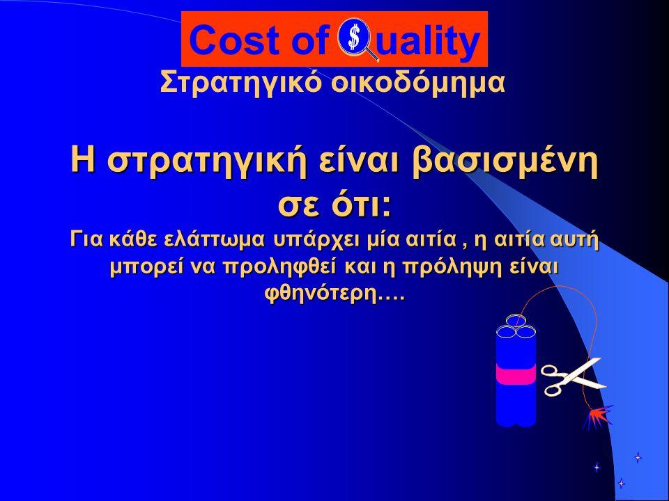 Η στρατηγική είναι βασισμένη σε ότι: Για κάθε ελάττωμα υπάρχει μία αιτία, η αιτία αυτή μπορεί να προληφθεί και η πρόληψη είναι φθηνότερη….