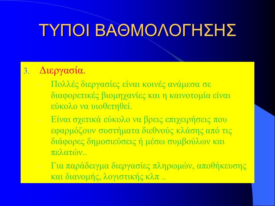 ΤΥΠΟΙ ΒΑΘΜΟΛΟΓΗΣΗΣ 3. Διεργασία.