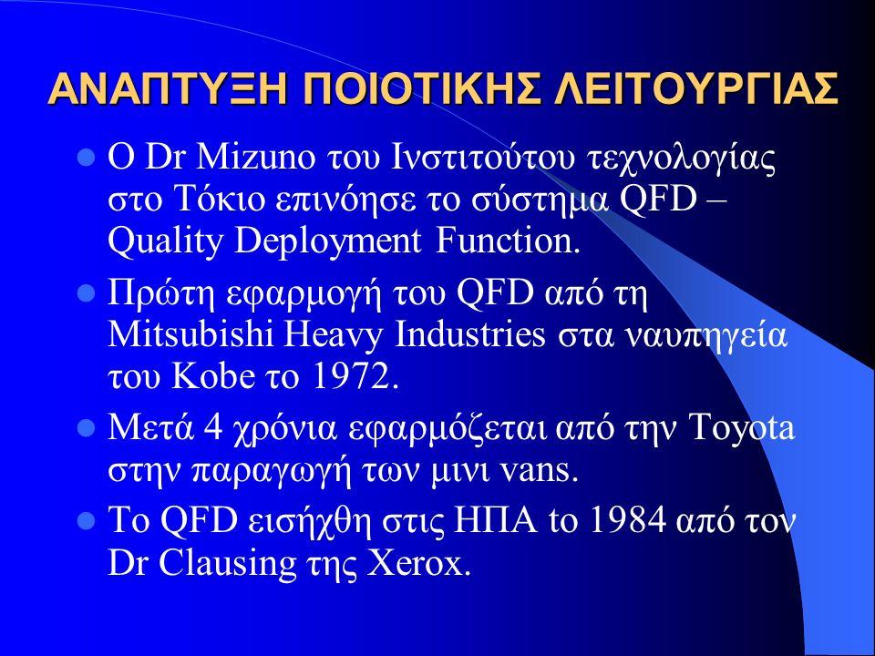 ΑΝΑΠΤΥΞΗ ΠΟΙΟΤΙΚΗΣ ΛΕΙΤΟΥΡΓΙΑΣ Ο Dr Mizuno του Ινστιτούτου τεχνολογίας στο Τόκιο επινόησε το σύστημα QFD – Quality Deployment Function. Πρώτη εφαρμογή