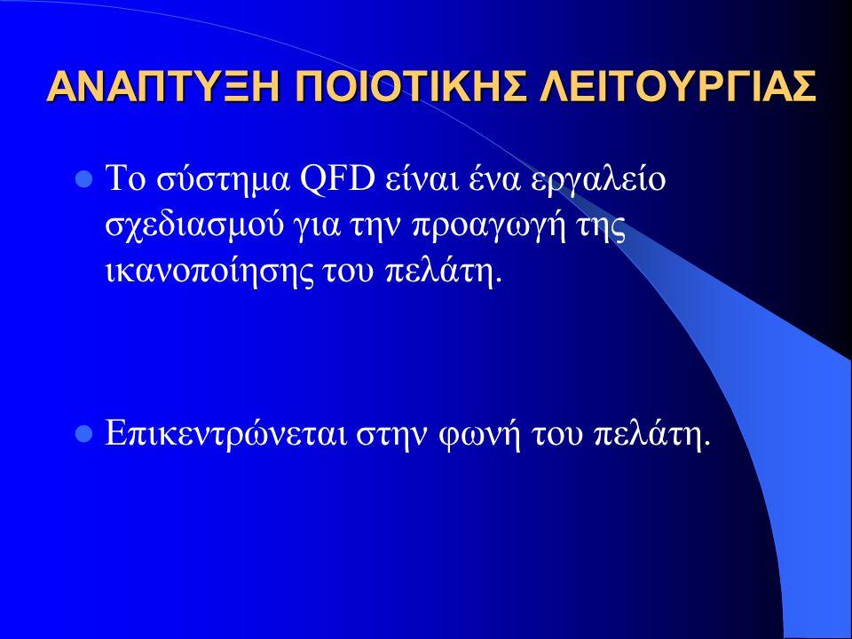 ΑΝΑΠΤΥΞΗ ΠΟΙΟΤΙΚΗΣ ΛΕΙΤΟΥΡΓΙΑΣ Το σύστημα QFD είναι ένα εργαλείο σχεδιασμού για την προαγωγή της ικανοποίησης του πελάτη. Επικεντρώνεται στην φωνή του