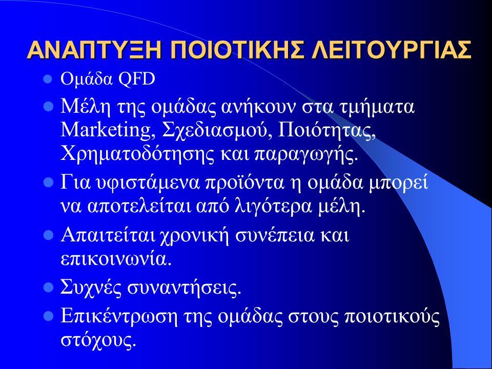 ΑΝΑΠΤΥΞΗ ΠΟΙΟΤΙΚΗΣ ΛΕΙΤΟΥΡΓΙΑΣ Ομάδα QFD Μέλη της ομάδας ανήκουν στα τμήματα Marketing, Σχεδιασμού, Ποιότητας, Χρηματοδότησης και παραγωγής.