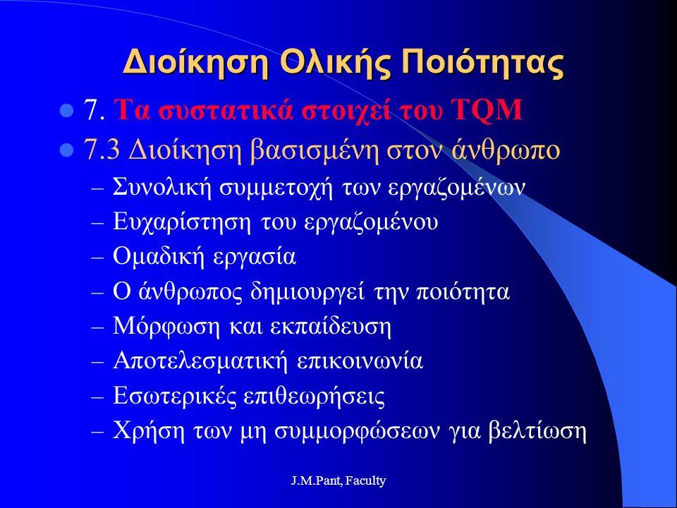 J.M.Pant, Faculty Διοίκηση Ολικής Ποιότητας 7. Τα συστατικά στοιχεί του TQM 7.3 Διοίκηση βασισμένη στον άνθρωπο – Συνολική συμμετοχή των εργαζομένων –