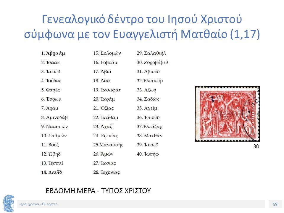 59 Ιεροί χρόνοι - Οι εορτές Γενεαλογικό δέντρο του Ιησού Χριστού σύμφωνα με τον Ευαγγελιστή Ματθαίο (1,17) ΕΒΔΟΜΗ ΜΕΡΑ - ΤΥΠΟΣ ΧΡΙΣΤΟΥ 30