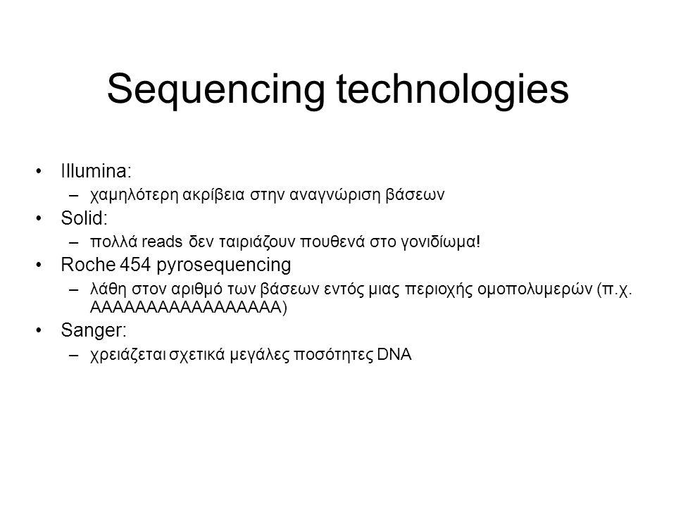Sequencing technologies Illumina: –χαμηλότερη ακρίβεια στην αναγνώριση βάσεων Solid: –πολλά reads δεν ταιριάζουν πουθενά στο γονιδίωμα! Roche 454 pyro