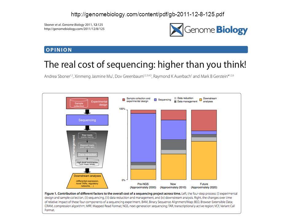 http://genomebiology.com/content/pdf/gb-2011-12-8-125.pdf