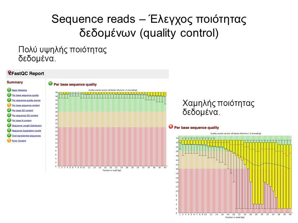 Sequence reads – Έλεγχος ποιότητας δεδομένων (quality control) Πολύ υψηλής ποιότητας δεδομένα. Χαμηλής ποιότητας δεδομένα.