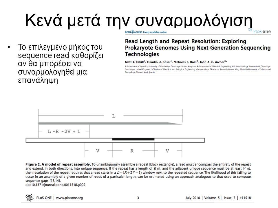 Κενά μετά την συναρμολόγιση Το επιλεγμένο μήκος του sequence read καθορίζει αν θα μπορέσει να συναρμολογηθεί μια επανάληψη
