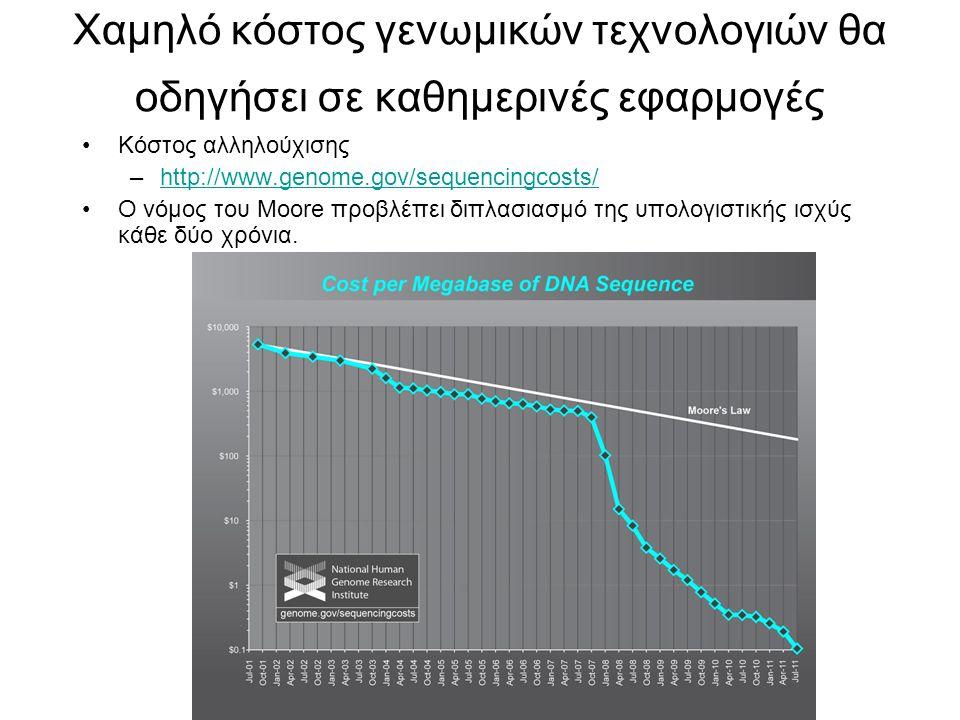 Χαμηλό κόστος γενωμικών τεχνολογιών θα οδηγήσει σε καθημερινές εφαρμογές Κόστος αλληλούχισης –http://www.genome.gov/sequencingcosts/http://www.genome.gov/sequencingcosts/ Ο νόμος του Moore προβλέπει διπλασιασμό της υπολογιστικής ισχύς κάθε δύο χρόνια.