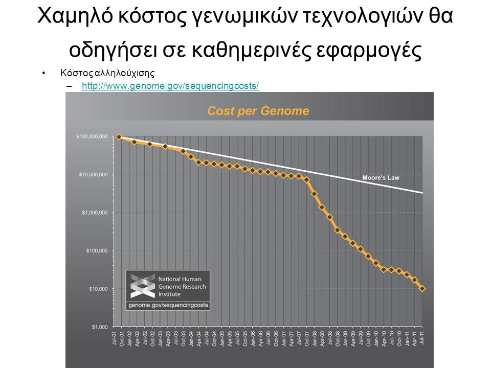 Χαμηλό κόστος γενωμικών τεχνολογιών θα οδηγήσει σε καθημερινές εφαρμογές Κόστος αλληλούχισης –http://www.genome.gov/sequencingcosts/http://www.genome.gov/sequencingcosts/