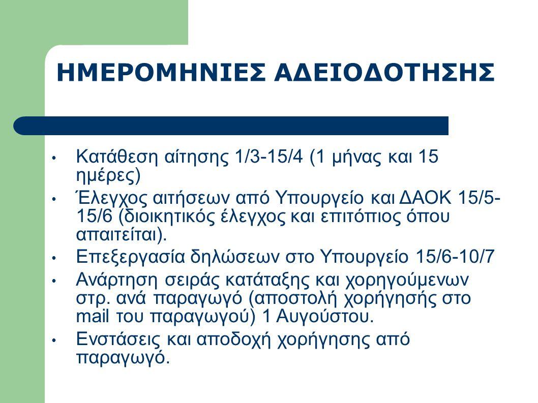 ΗΜΕΡΟΜΗΝΙΕΣ ΑΔΕΙΟΔΟΤΗΣΗΣ Κατάθεση αίτησης 1/3-15/4 (1 μήνας και 15 ημέρες) Έλεγχος αιτήσεων από Υπουργείο και ΔΑΟΚ 15/5- 15/6 (διοικητικός έλεγχος και επιτόπιος όπου απαιτείται).
