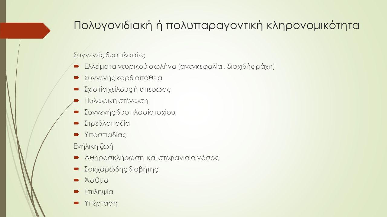 Πολυγονιδιακή ή πολυπαραγοντική κληρονομικότητα Συγγενείς δυσπλασίες  Ελλείματα νευρικού σωλήνα (ανεγκεφαλία, δισχιδής ράχη)  Συγγενής καρδιοπάθεια  Σχιστία χείλους ή υπερώας  Πυλωρική στένωση  Συγγενής δυσπλασία ισχίου  Στρεβλοποδία  Υποσπαδίας Ενήλικη ζωή  Αθηροσκλήρωση και στεφανιαία νόσος  Σακχαρώδης διαβήτης  Άσθμα  Επιληψία  Υπέρταση