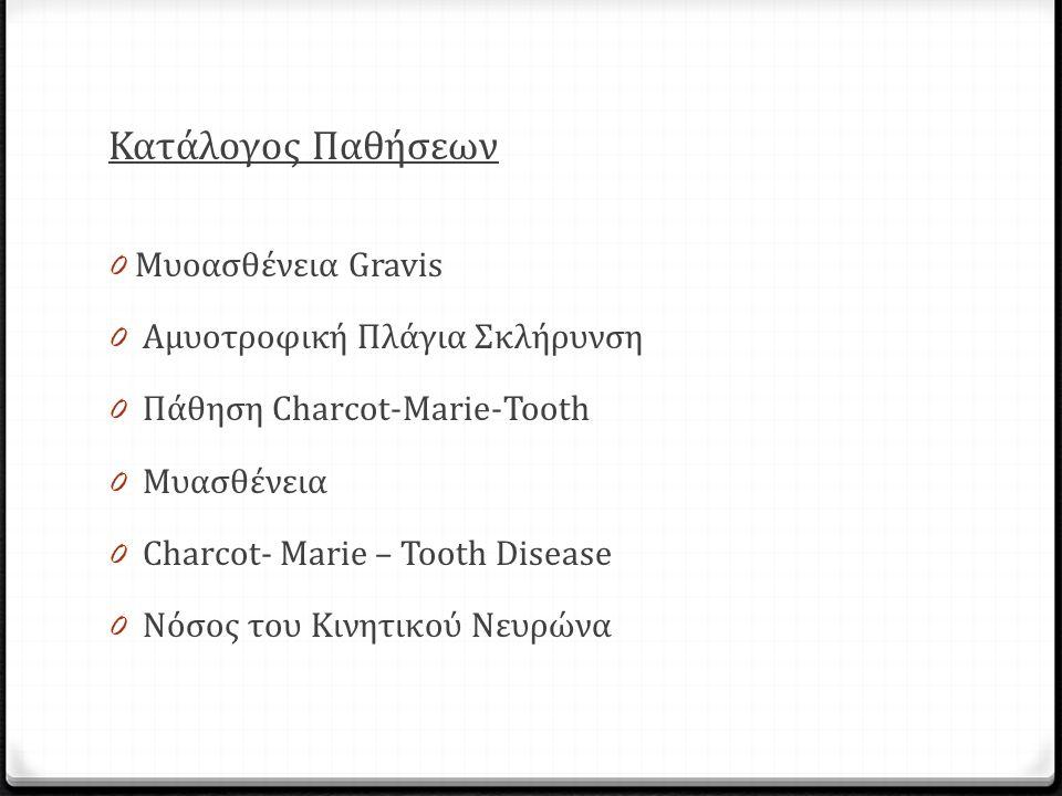 Κατάλογος Παθήσεων 0 Μυοασθένεια Gravis 0 Αμυοτροφική Πλάγια Σκλήρυνση 0 Πάθηση Charcot-Marie-Tooth 0 Μυασθένεια 0 Charcot- Marie – Tooth Disease 0 Νό