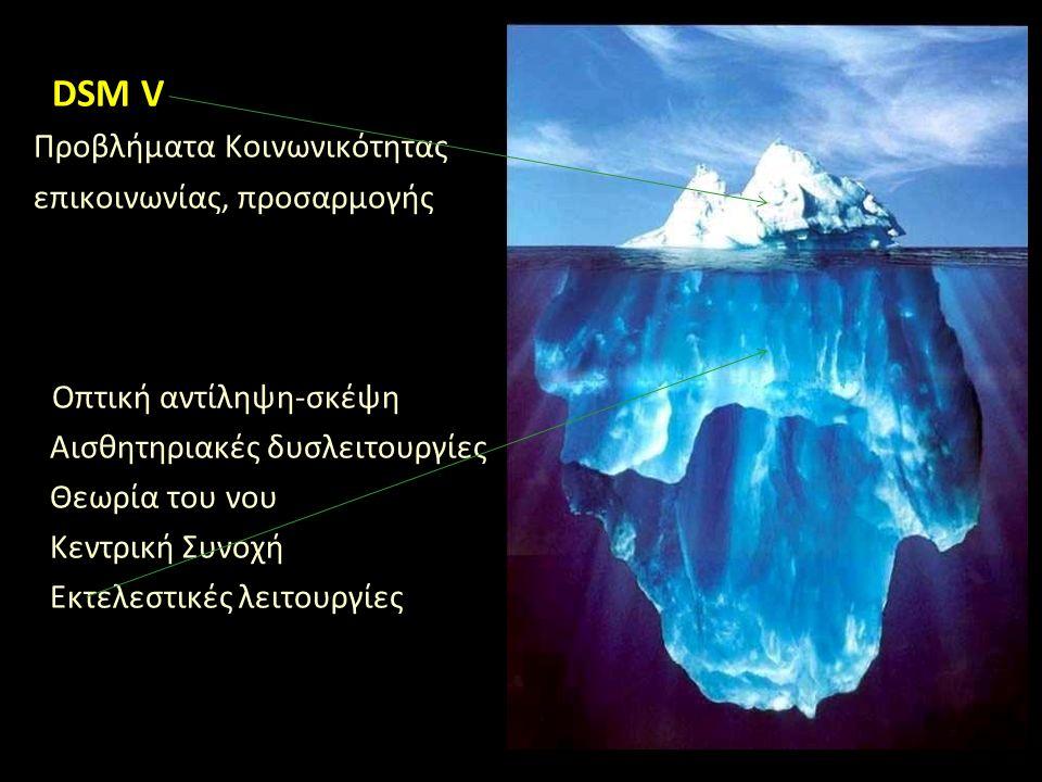 Τυπική ΝΤ σκέψη Λέξεις/Ομιλία = Σκέψη- Έννοιες =Επικοινωνία = Γενίκευση ΔΑΦ: Οπτική Σκέψη ΔΑΦ Σκέψη = Οπτική = Συγκεκριμένη-κυριολεκτική Μαθαίνουν καλύτερα από το συγκεκριμένο στο γενικό