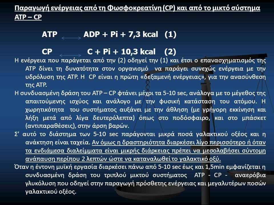 Παραγωγή ενέργειας από τη Φωσφοκρεατίνη (CP) και από το μικτό σύστημα ATP – CP ΑΤΡ ADP + Pi + 7,3 kcal (1) CP C + Pi + 10,3 kcal (2) Η ενέργεια που παράγεται από την (2) οδηγεί την (1) και έτσι ο επανασχηματισμός της ΑΤΡ δίνει τη δυνατότητα στον οργανισμό να παράγει συνεχώς ενέργεια με την υδρόλυση της ΑΤΡ.