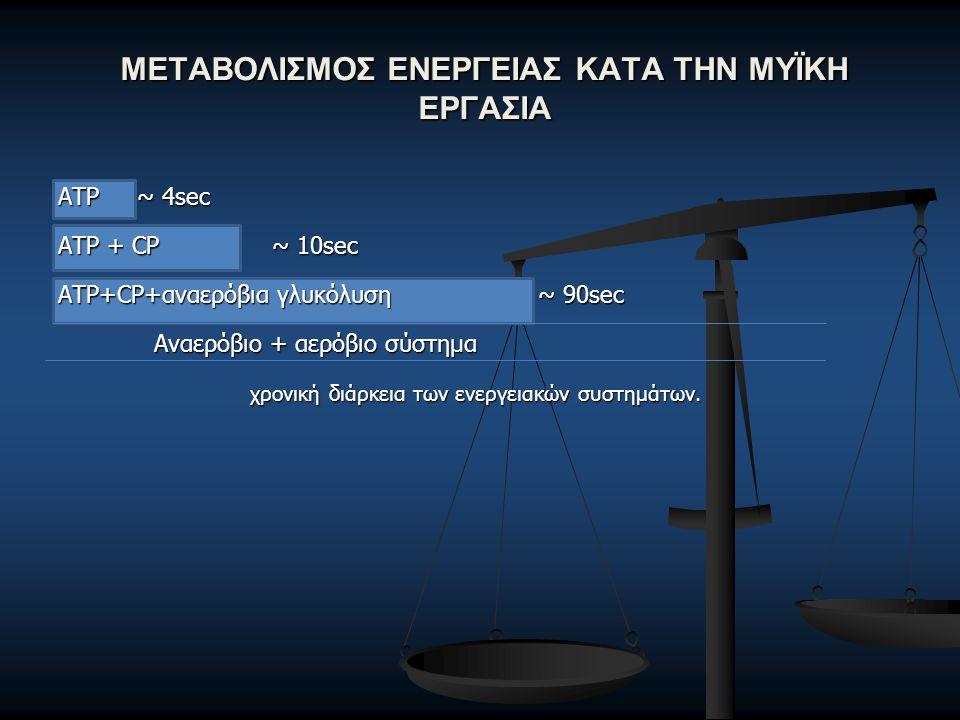Ρυθμιστικοί παράγοντες του μεταβολισμού της ενέργειας κατά την μυϊκή εργασία.