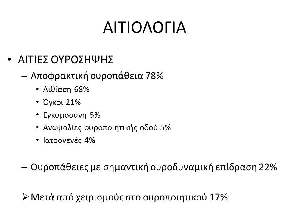 ΑΙΤΙΟΛΟΓΙΑ ΑΙΤΙΕΣ ΟΥΡΟΣΗΨΗΣ – Αποφρακτική ουροπάθεια 78% Λιθίαση 68% Όγκοι 21% Εγκυμοσύνη 5% Ανωμαλίες ουροποιητικής οδού 5% Ιατρογενές 4% – Ουροπάθειες με σημαντική ουροδυναμική επίδραση 22%  Μετά από χειρισμούς στο ουροποιητικού 17%