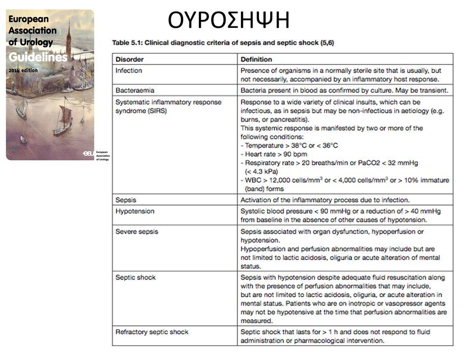Σοβαρή Σήψη και MODS Gaieski Critical Care 2013 Survival