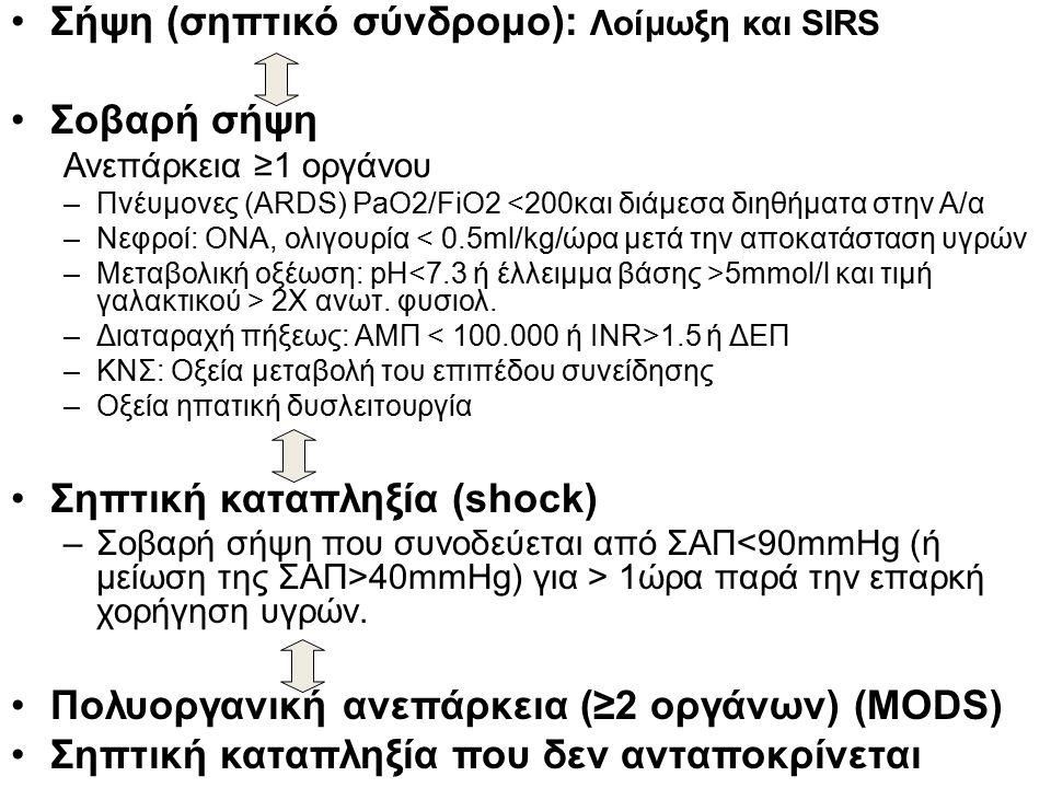 Σήψη (σηπτικό σύνδρομο): Λοίμωξη και SIRS Σοβαρή σήψη Ανεπάρκεια ≥1 οργάνου –Πνέυμονες (ARDS) PaO2/FiO2 <200και διάμεσα διηθήματα στην Α/α –Νεφροί: ΟΝΑ, ολιγουρία < 0.5ml/kg/ώρα μετά την αποκατάσταση υγρών –Μεταβολική οξέωση: pH 5mmol/l και τιμή γαλακτικού > 2Χ ανωτ.