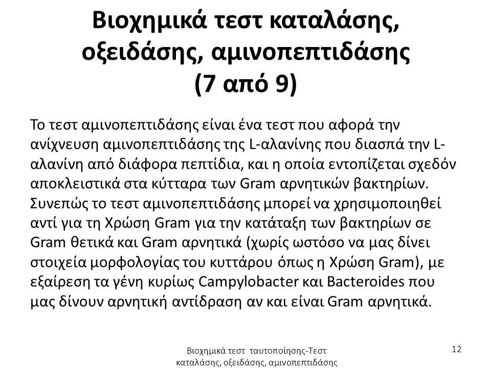 Βιοχημικά τεστ καταλάσης, οξειδάσης, αμινοπεπτιδάσης (7 από 9) Το τεστ αμινοπεπτιδάσης είναι ένα τεστ που αφορά την ανίχνευση αμινοπεπτιδάσης της L-αλανίνης που διασπά την L- αλανίνη από διάφορα πεπτίδια, και η οποία εντοπίζεται σχεδόν αποκλειστικά στα κύτταρα των Gram αρνητικών βακτηρίων.