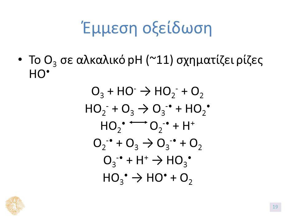 Έμμεση οξείδωση Το Ο 3 σε αλκαλικό pH (~11) σχηματίζει ρίζες ΗΟ Ο 3 + ΗΟ - → ΗΟ 2 - + Ο 2 ΗΟ 2 - + Ο 3 → Ο 3 - + ΗΟ 2 ΗΟ 2 Ο 2 - + Η + Ο 2 - + Ο 3 → Ο 3 - + Ο 2 Ο 3 - + Η + → ΗΟ 3 ΗΟ 3 → ΗΟ + Ο 2 19