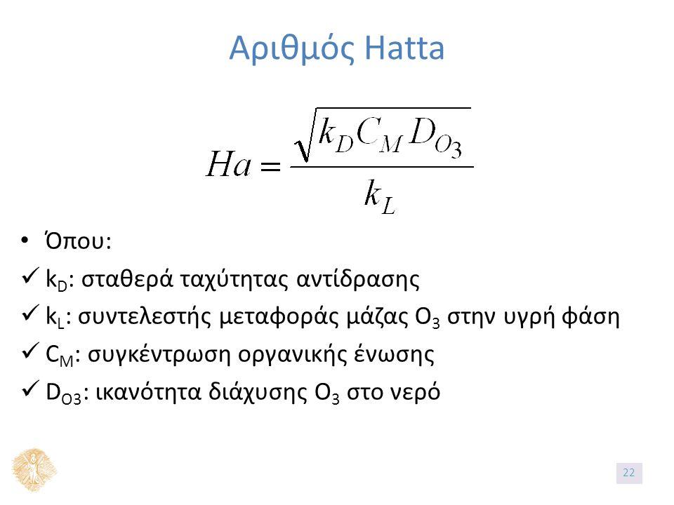 Αριθμός Hatta Όπου: k D : σταθερά ταχύτητας αντίδρασης k L : συντελεστής μεταφοράς μάζας Ο 3 στην υγρή φάση C M : συγκέντρωση οργανικής ένωσης D O3 : ικανότητα διάχυσης Ο 3 στο νερό 2