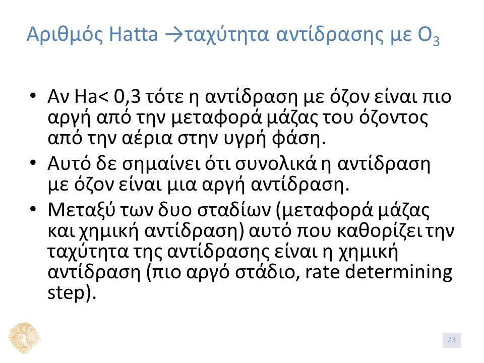 Αριθμός Hatta →ταχύτητα αντίδρασης με Ο 3 Αν Ha< 0,3 τότε η αντίδραση με όζον είναι πιο αργή από την μεταφορά μάζας του όζοντος από την αέρια στην υγρή φάση.