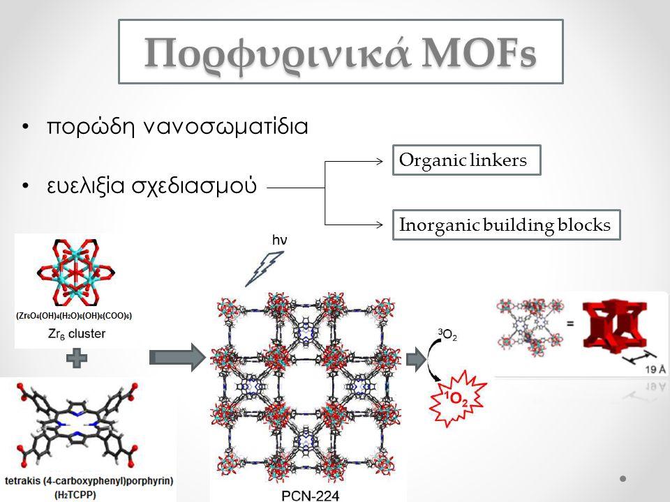 πορώδη νανοσωματίδια ευελιξία σχεδιασμoύ Πορφυρινικά MOFs Organic linkers Inorganic building blocks
