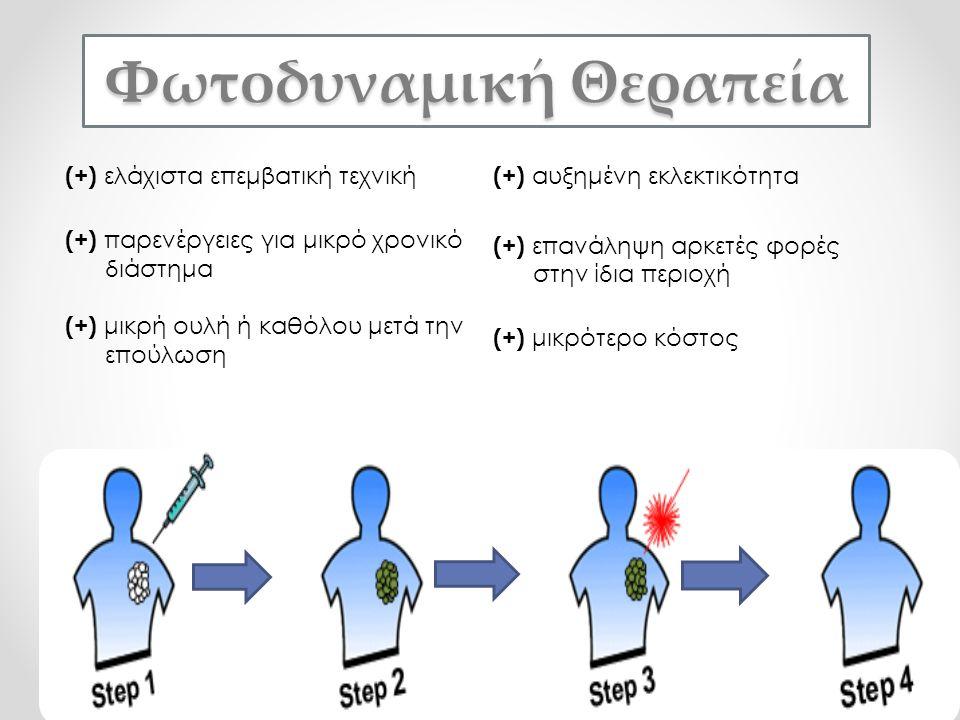 Φωτοδυναμική Θεραπεία (+) ελάχιστα επεμβατική τεχνική (+) παρενέργειες για μικρό χρονικό διάστημα (+) μικρή ουλή ή καθόλου μετά την επούλωση (+) αυξημ
