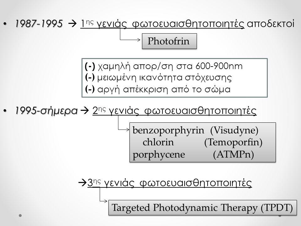 1987-1995 1987-1995  1 ης γενιάς φωτοευαισθητοποιητές αποδεκτοί 1995-σήμερα 1995-σήμερα  2 ης γενιάς φωτοευαισθητοποιητές  3 ης γενιάς φωτοευαισθητοποιητές Photofrin (-) χαμηλή απορ/ση στα 600-900nm (-) μειωμένη ικανότητα στόχευσης (-) αργή απέκκριση από το σώμα benzoporphyrin (Visudyne) chlorin (Temoporfin) porphycene (ATMPn) Targeted Photodynamic Therapy (TPDT)