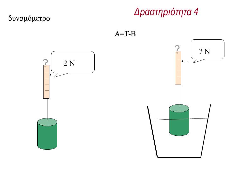 Δραστηριότητα 4 δυναμόμετρο 2 N N Α=Τ-Β