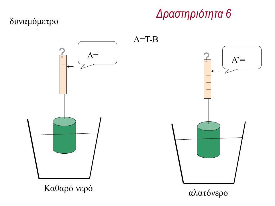 Δραστηριότητα 6 δυναμόμετρο Α'= Α=Τ-Β Α= Καθαρό νερό αλατόνερο