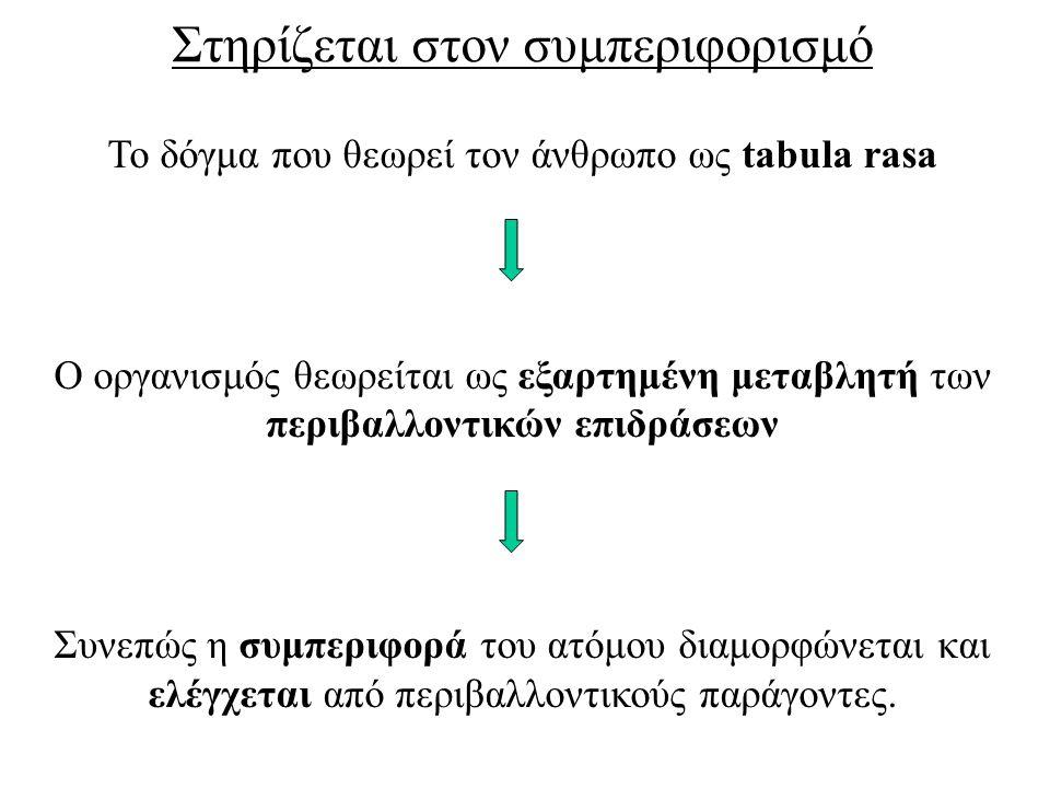 Στηρίζεται στον συμπεριφορισμό Το δόγμα που θεωρεί τον άνθρωπο ως tabula rasa Ο οργανισμός θεωρείται ως εξαρτημένη μεταβλητή των περιβαλλοντικών επιδράσεων Συνεπώς η συμπεριφορά του ατόμου διαμορφώνεται και ελέγχεται από περιβαλλοντικούς παράγοντες.