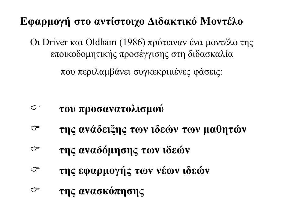 Εφαρμογή στο αντίστοιχο Διδακτικό Μοντέλο Οι Driver και Oldham (1986) πρότειναν ένα μοντέλο της εποικοδομητικής προσέγγισης στη διδασκαλία που περιλαμβάνει συγκεκριμένες φάσεις:  του προσανατολισμού  της ανάδειξης των ιδεών των μαθητών  της αναδόμησης των ιδεών  της εφαρμογής των νέων ιδεών  της ανασκόπησης