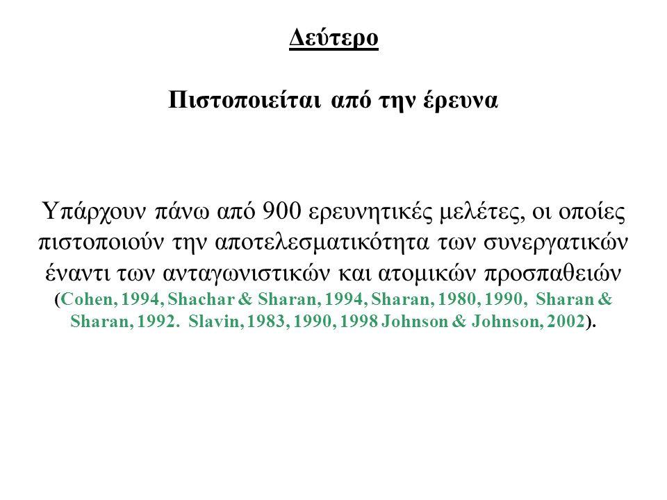Δεύτερο Πιστοποιείται από την έρευνα Υπάρχουν πάνω από 900 ερευνητικές μελέτες, οι οποίες πιστοποιούν την αποτελεσματικότητα των συνεργατικών έναντι των ανταγωνιστικών και ατομικών προσπαθειών (Cohen, 1994, Shachar & Sharan, 1994, Sharan, 1980, 1990, Sharan & Sharan, 1992.