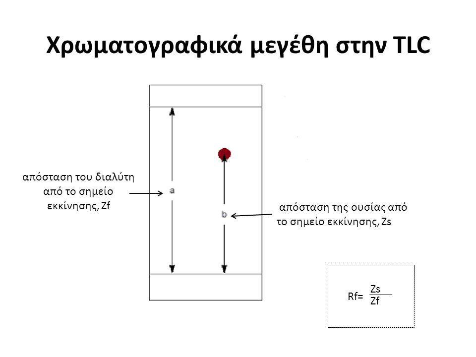 Χρωματογραφικά μεγέθη στην TLC απόσταση της ουσίας από το σημείο εκκίνησης, Zs απόσταση του διαλύτη από το σημείο εκκίνησης, Zf Rf= Zs Zf