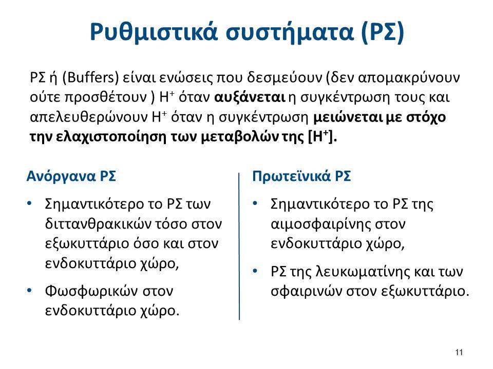 Ρυθμιστικά συστήματα (ΡΣ) ΡΣ ή (Buffers) είναι ενώσεις που δεσμεύουν (δεν απομακρύνουν ούτε προσθέτουν ) Η + όταν αυξάνεται η συγκέντρωση τους και απελευθερώνουν Η + όταν η συγκέντρωση μειώνεται με στόχο την ελαχιστοποίηση των μεταβολών της [Η + ].