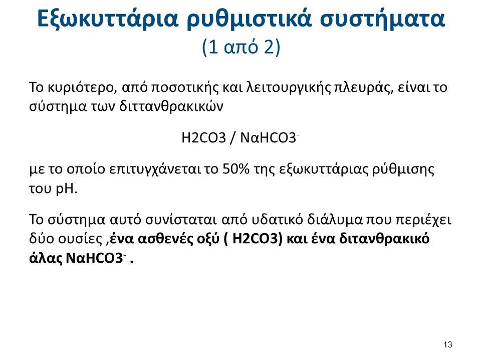 Εξωκυττάρια ρυθμιστικά συστήματα (1 από 2) Το κυριότερο, από ποσοτικής και λειτουργικής πλευράς, είναι το σύστημα των διττανθρακικών H2CO3 / ΝαHCO3 - με το οποίο επιτυγχάνεται το 50% της εξωκυττάριας ρύθμισης του pH.